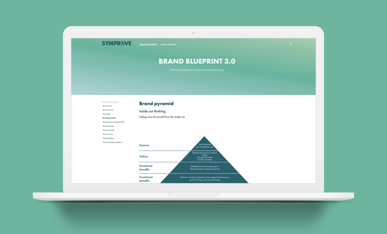 Symprove brand bluebrint on desktop